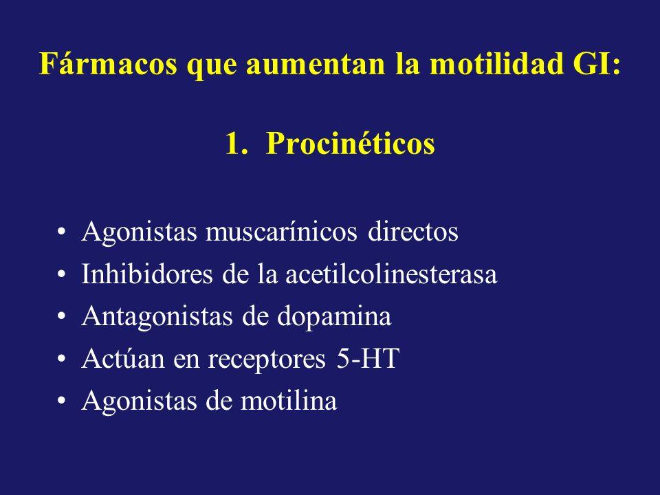 Fármacos que aumentan la motilidad GI: 1. Procinéticos
