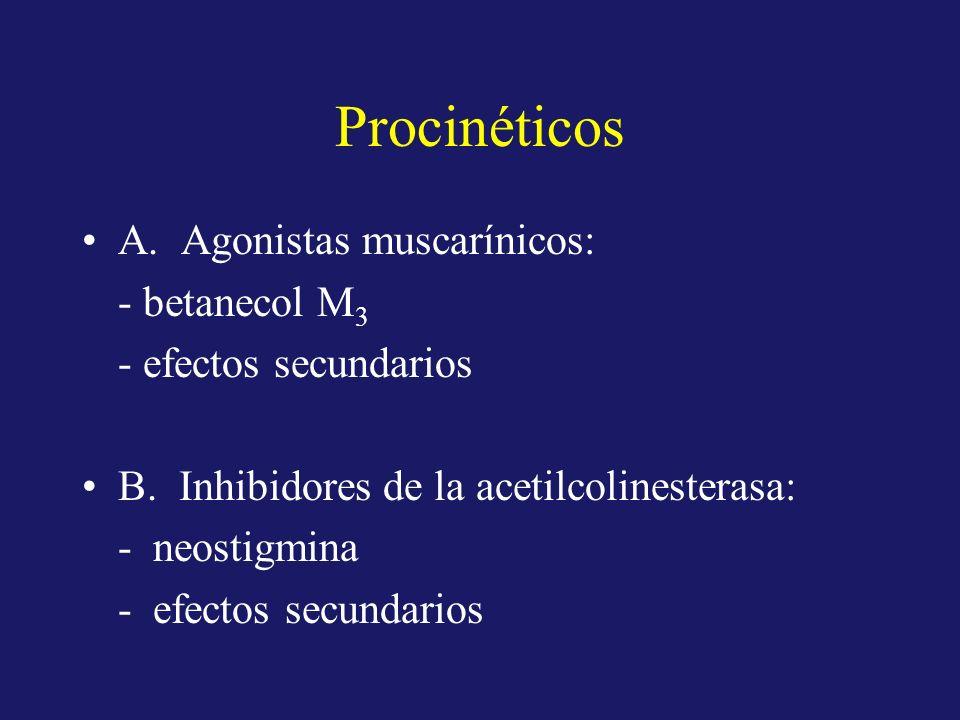 Procinéticos A. Agonistas muscarínicos: - betanecol M3