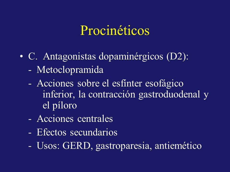 Procinéticos C. Antagonistas dopaminérgicos (D2): - Metoclopramida