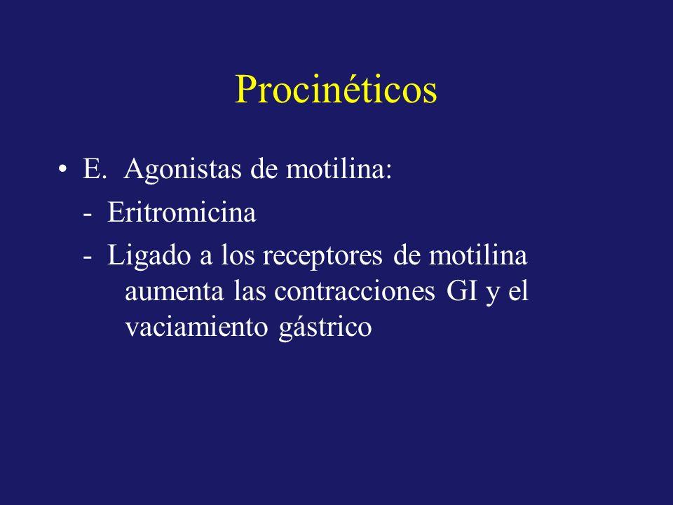 Procinéticos E. Agonistas de motilina: - Eritromicina