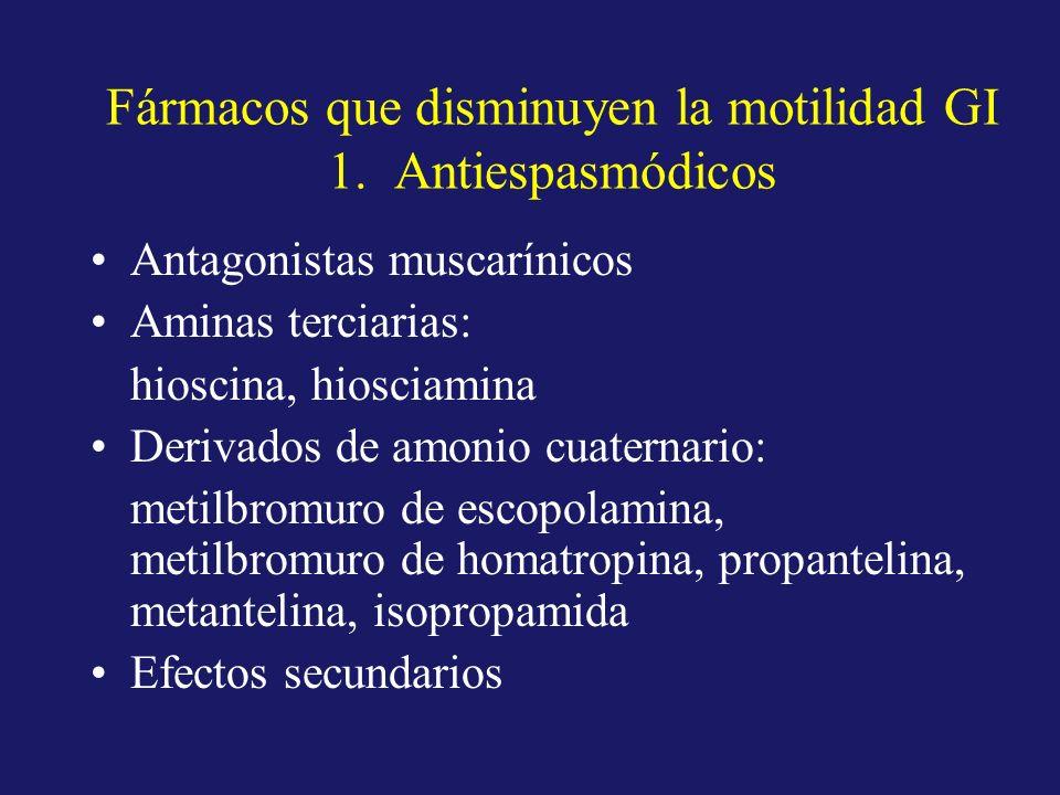 Fármacos que disminuyen la motilidad GI 1. Antiespasmódicos