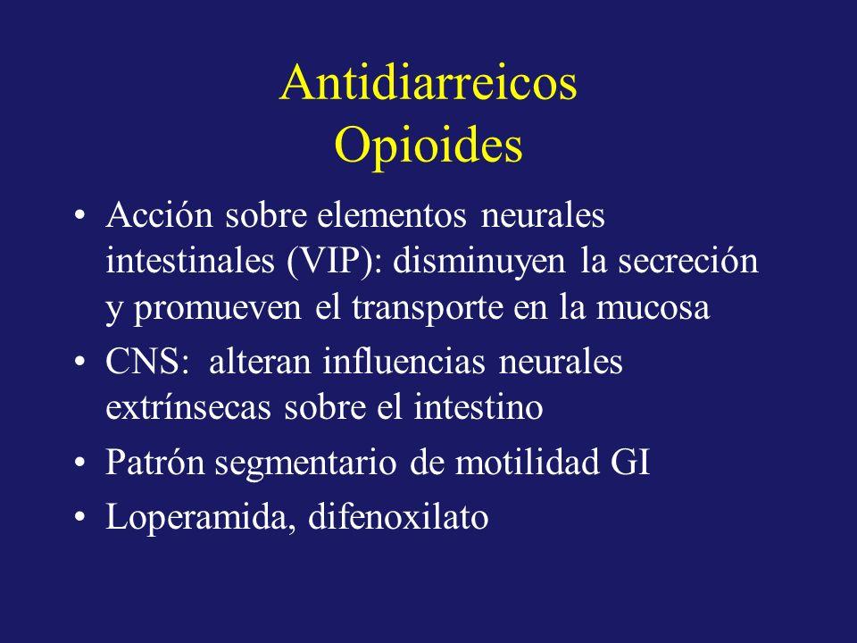Antidiarreicos Opioides