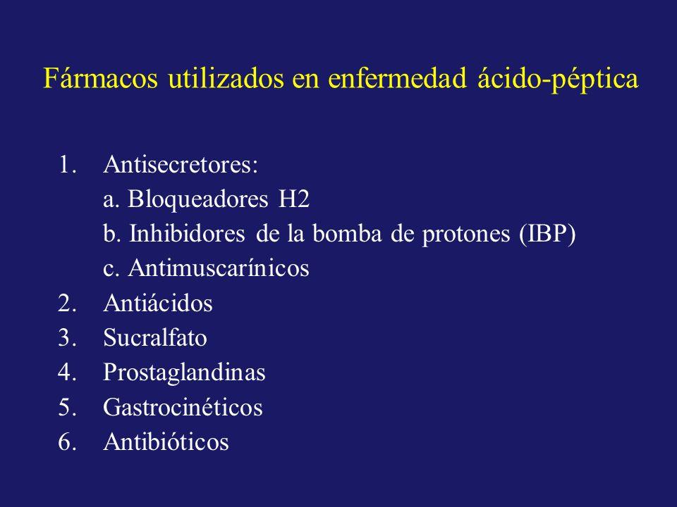 Fármacos utilizados en enfermedad ácido-péptica