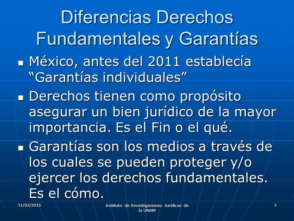 Diferencias Derechos Fundamentales y Garantías