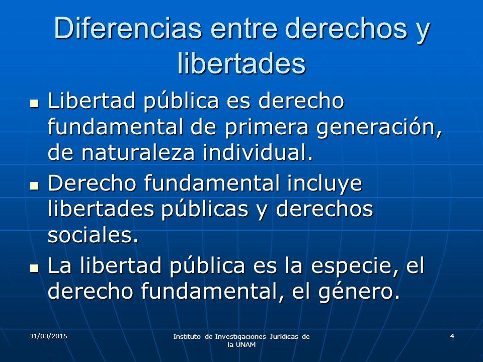 Diferencias entre derechos y libertades