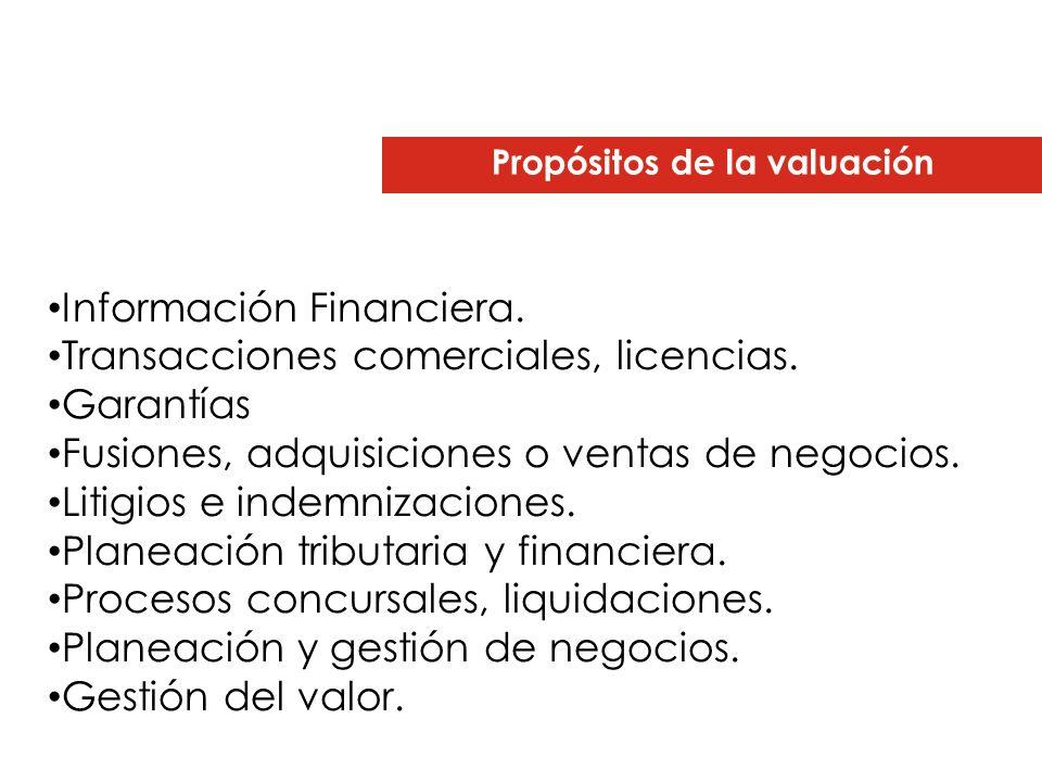 Propósitos de la valuación