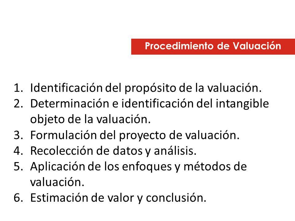 Procedimiento de Valuación