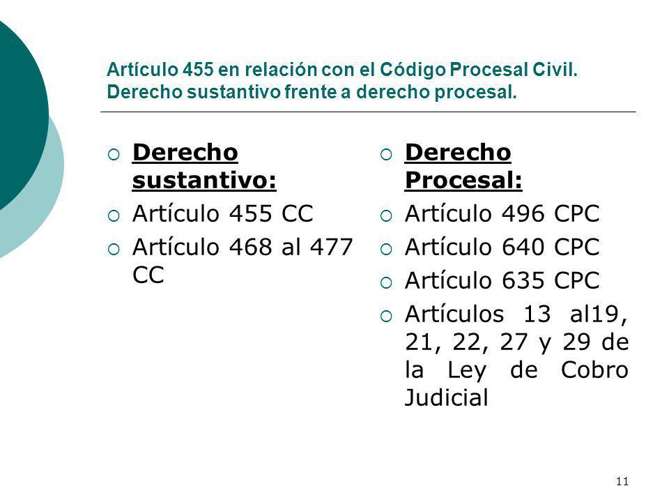 Artículos 13 al19, 21, 22, 27 y 29 de la Ley de Cobro Judicial