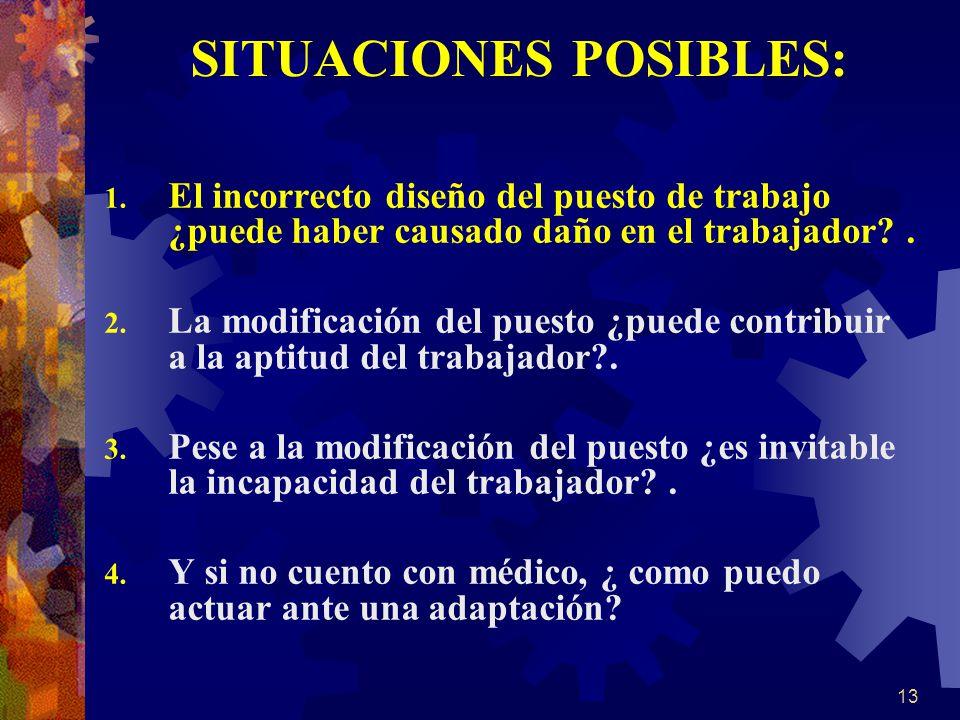 SITUACIONES POSIBLES: