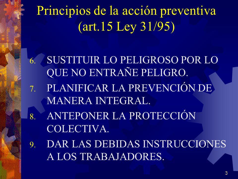 Principios de la acción preventiva (art.15 Ley 31/95)