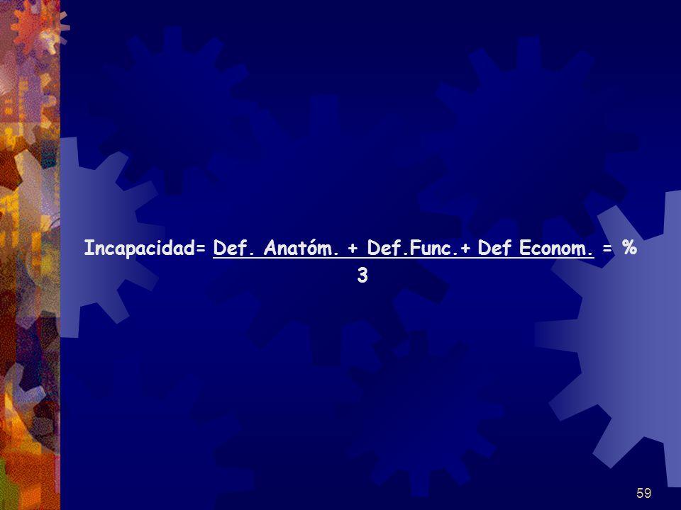 Incapacidad= Def. Anatóm. + Def.Func.+ Def Econom. = %