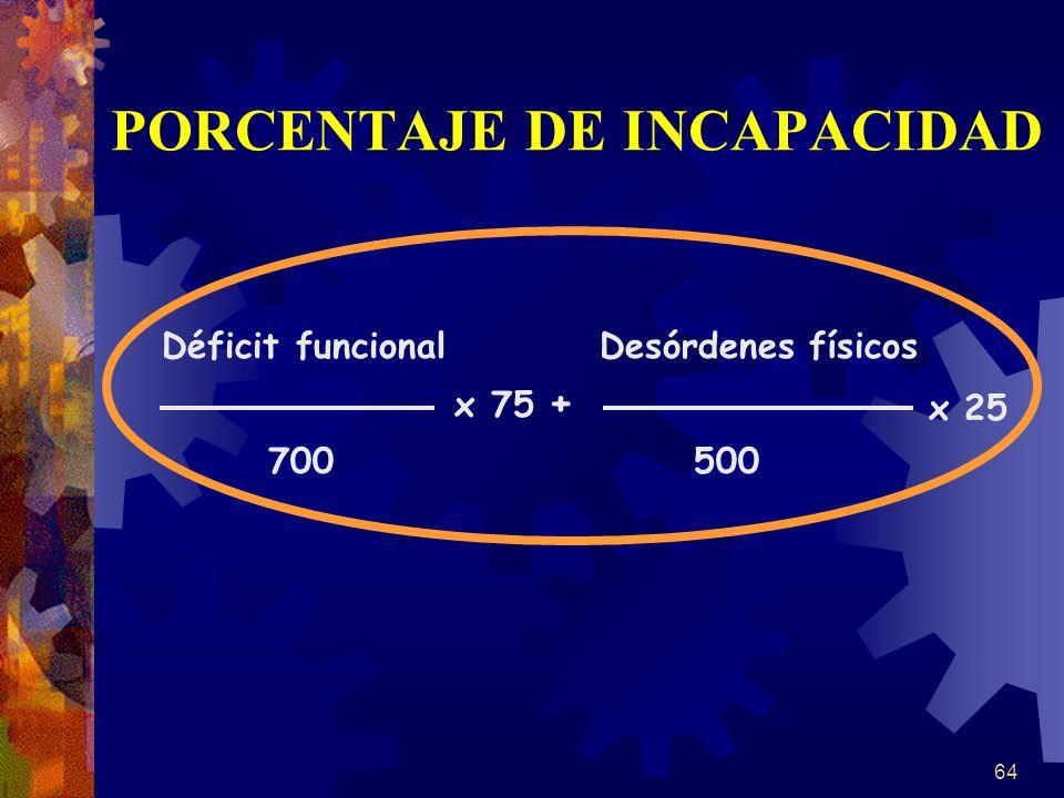 PORCENTAJE DE INCAPACIDAD
