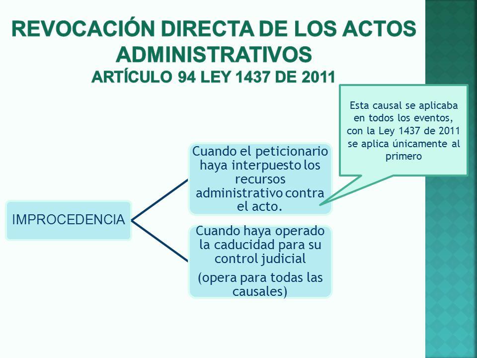 Revocación DIRECTA DE LOS ACTOS ADMINISTRATIVOS ARTÍCULO 94 LEY 1437 DE 2011