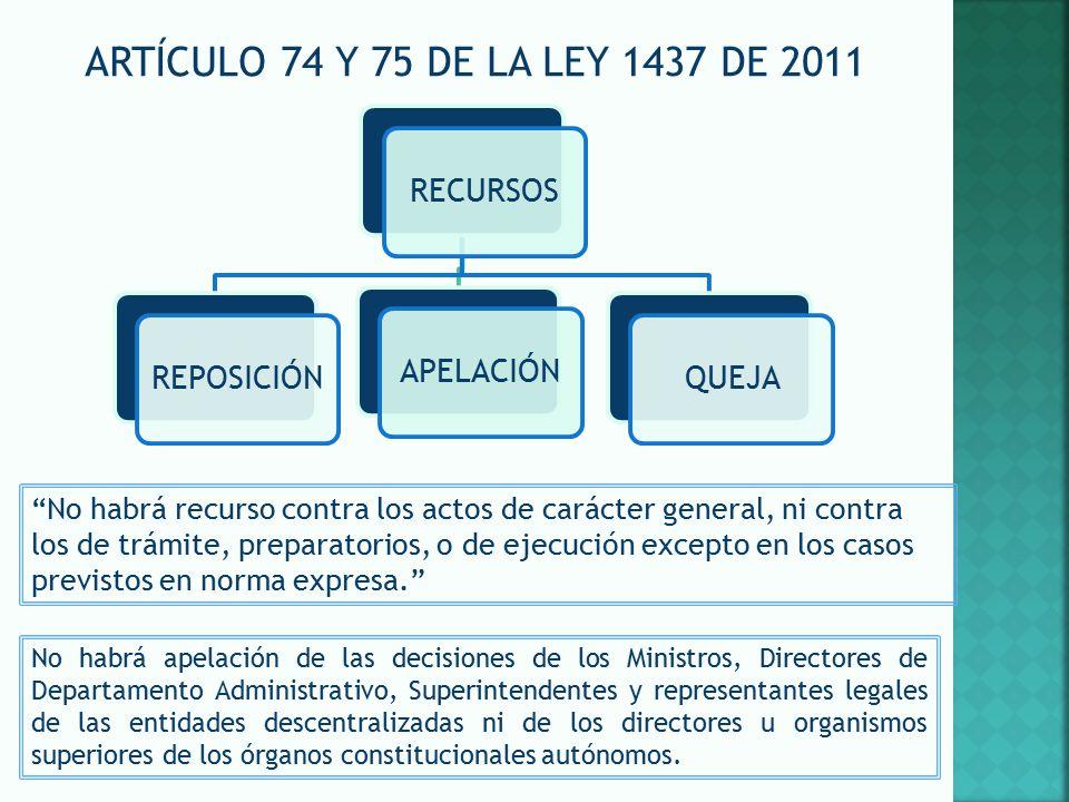 ARTÍCULO 74 Y 75 DE LA LEY 1437 DE 2011 RECURSOS REPOSICIÓN APELACIÓN