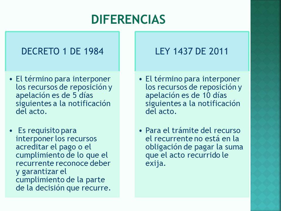 DIFERENCIAS DECRETO 1 DE 1984 LEY 1437 DE 2011