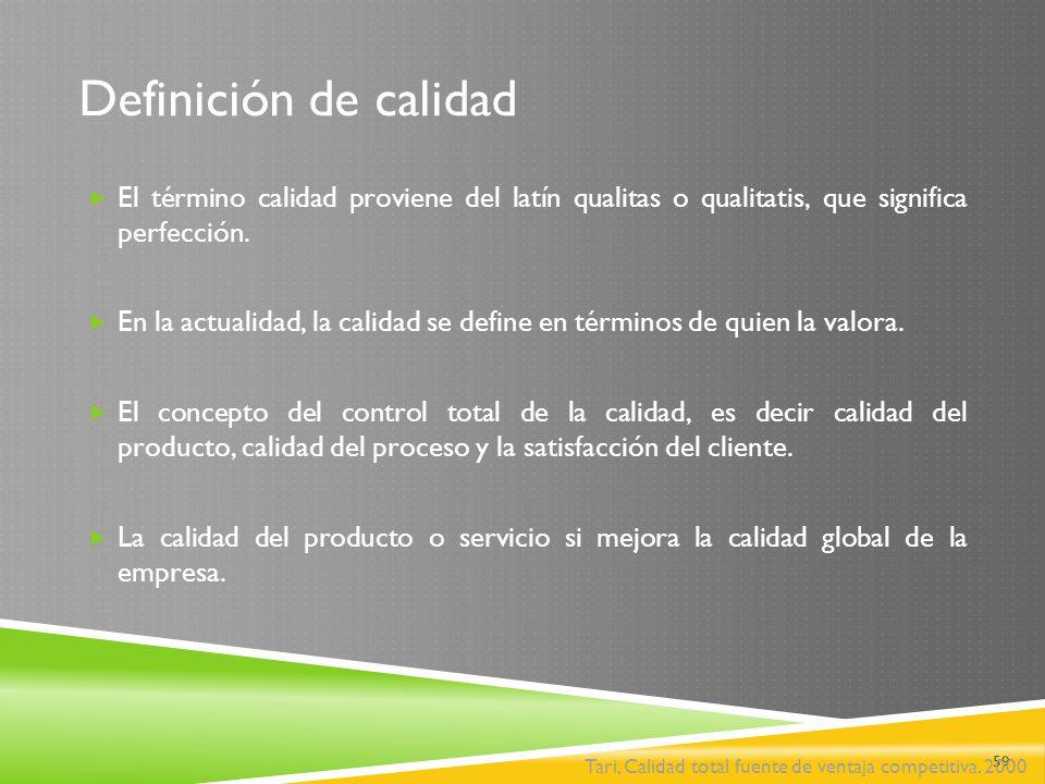 Definición de calidad El término calidad proviene del latín qualitas o qualitatis, que significa perfección.