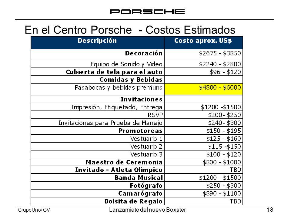 En el Centro Porsche - Costos Estimados