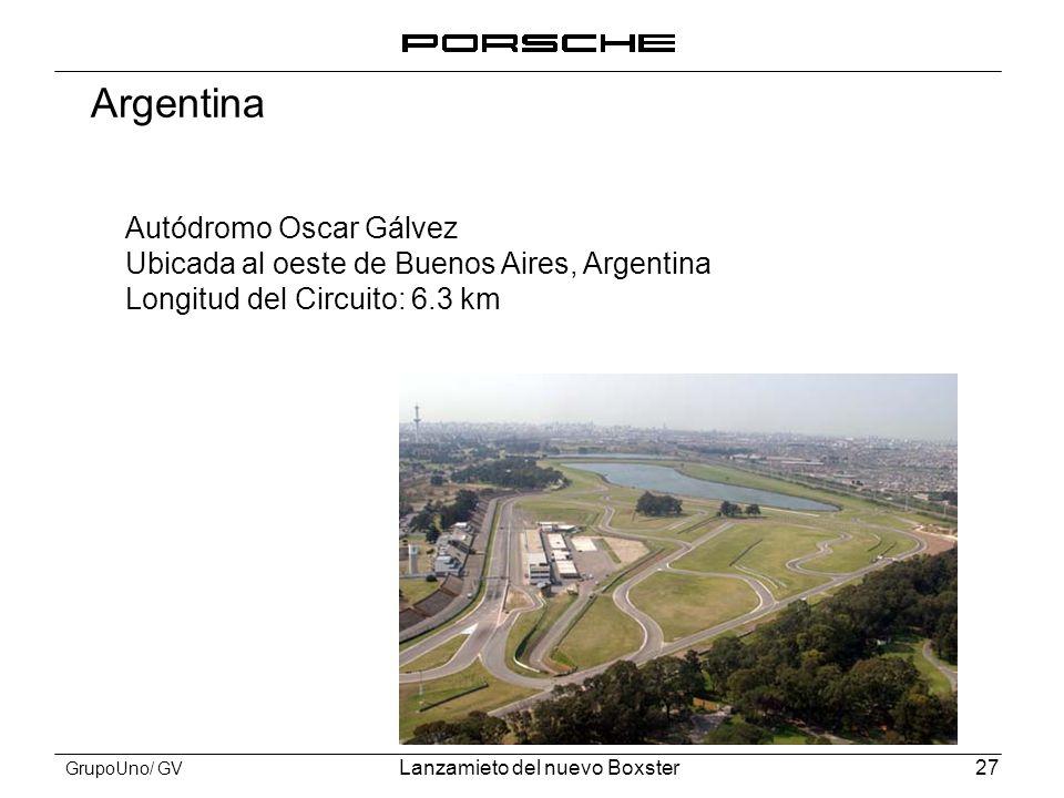 Argentina Autódromo Oscar Gálvez