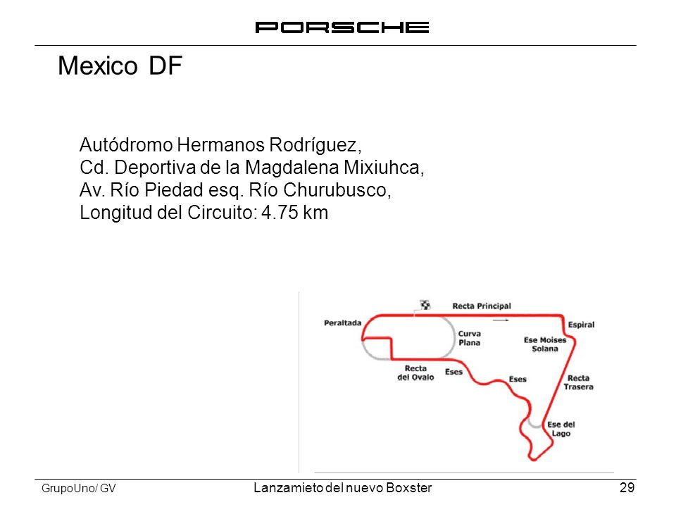 Mexico DF Autódromo Hermanos Rodríguez,