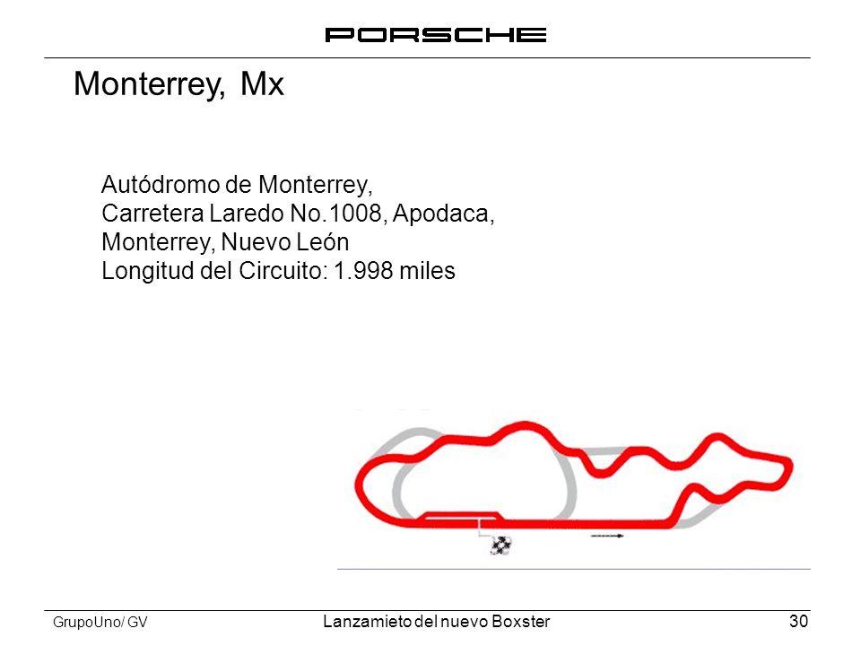 Monterrey, Mx Autódromo de Monterrey,