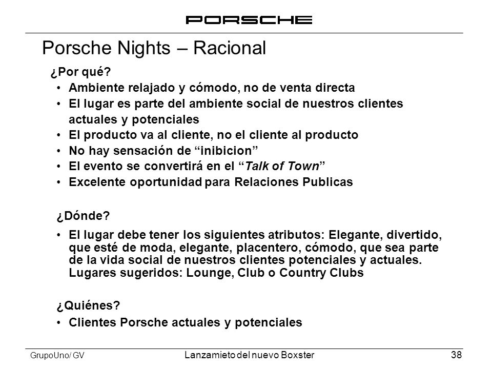 Porsche Nights – Racional