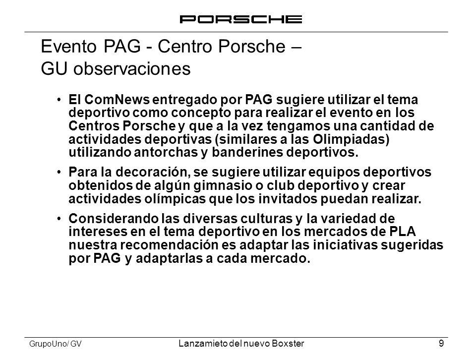 Evento PAG - Centro Porsche – GU observaciones
