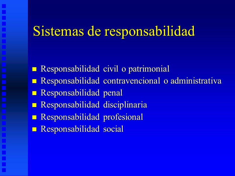 Sistemas de responsabilidad