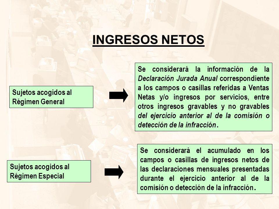 INGRESOS NETOS