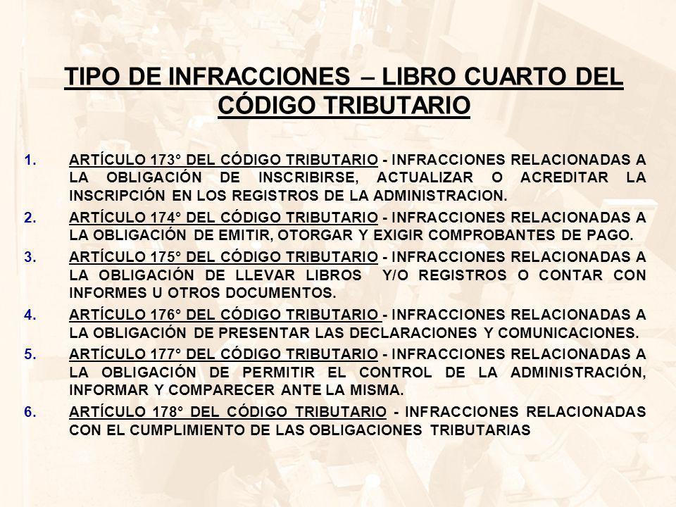TIPO DE INFRACCIONES – LIBRO CUARTO DEL CÓDIGO TRIBUTARIO