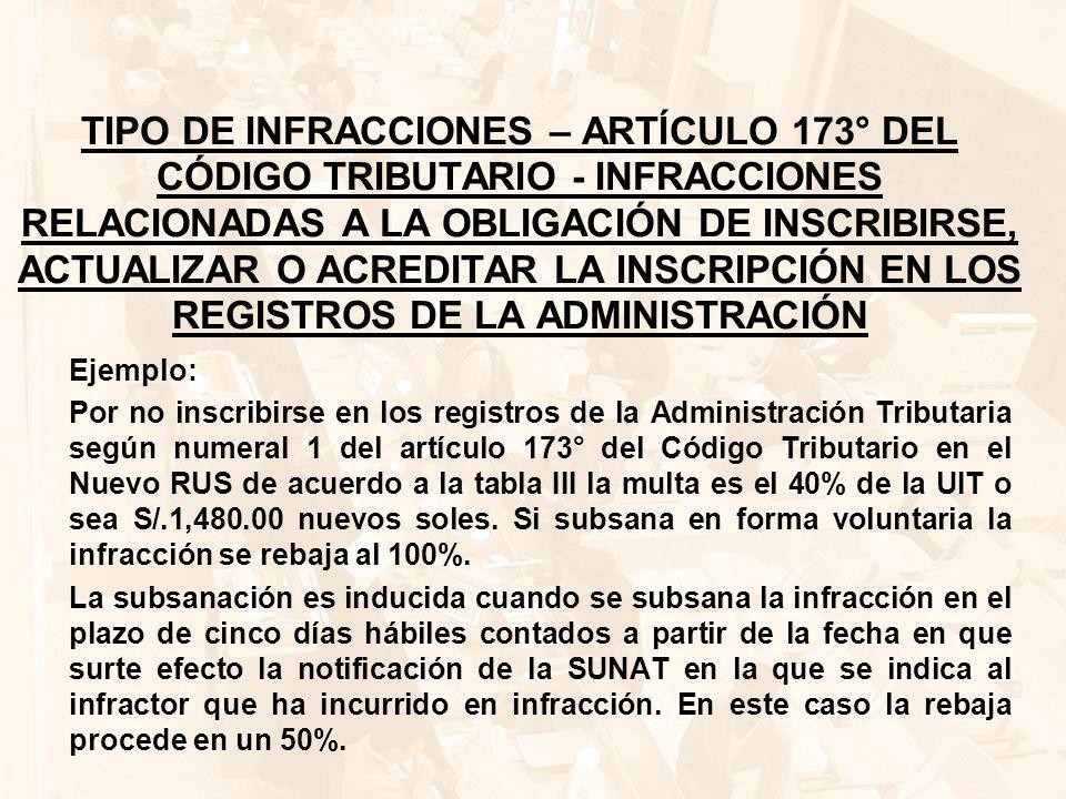 TIPO DE INFRACCIONES – ARTÍCULO 173° DEL CÓDIGO TRIBUTARIO - INFRACCIONES RELACIONADAS A LA OBLIGACIÓN DE INSCRIBIRSE, ACTUALIZAR O ACREDITAR LA INSCRIPCIÓN EN LOS REGISTROS DE LA ADMINISTRACIÓN