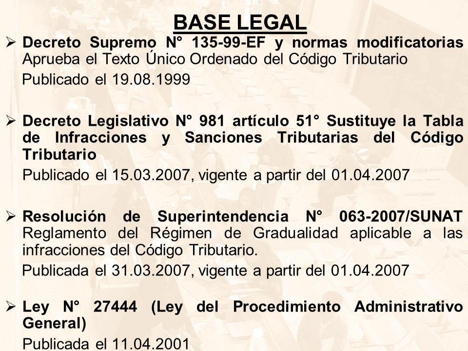 BASE LEGAL Decreto Supremo N° 135-99-EF y normas modificatorias Aprueba el Texto Único Ordenado del Código Tributario.