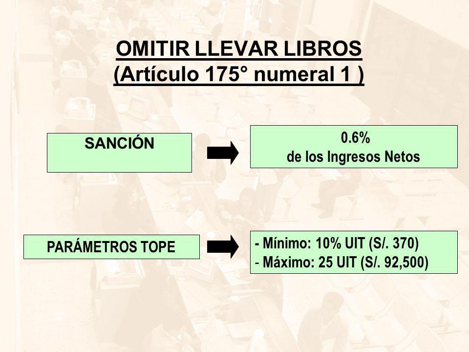 OMITIR LLEVAR LIBROS (Artículo 175° numeral 1 )