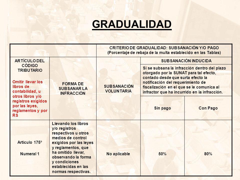 GRADUALIDAD CRITERIO DE GRADUALIDAD: SUBSANACIÓN Y/O PAGO (Porcentaje de rebaja de la multa establecido en las Tablas)