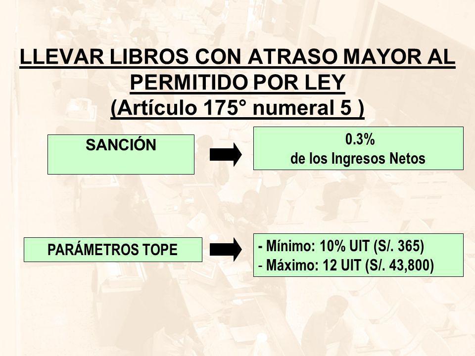 LLEVAR LIBROS CON ATRASO MAYOR AL PERMITIDO POR LEY (Artículo 175° numeral 5 )
