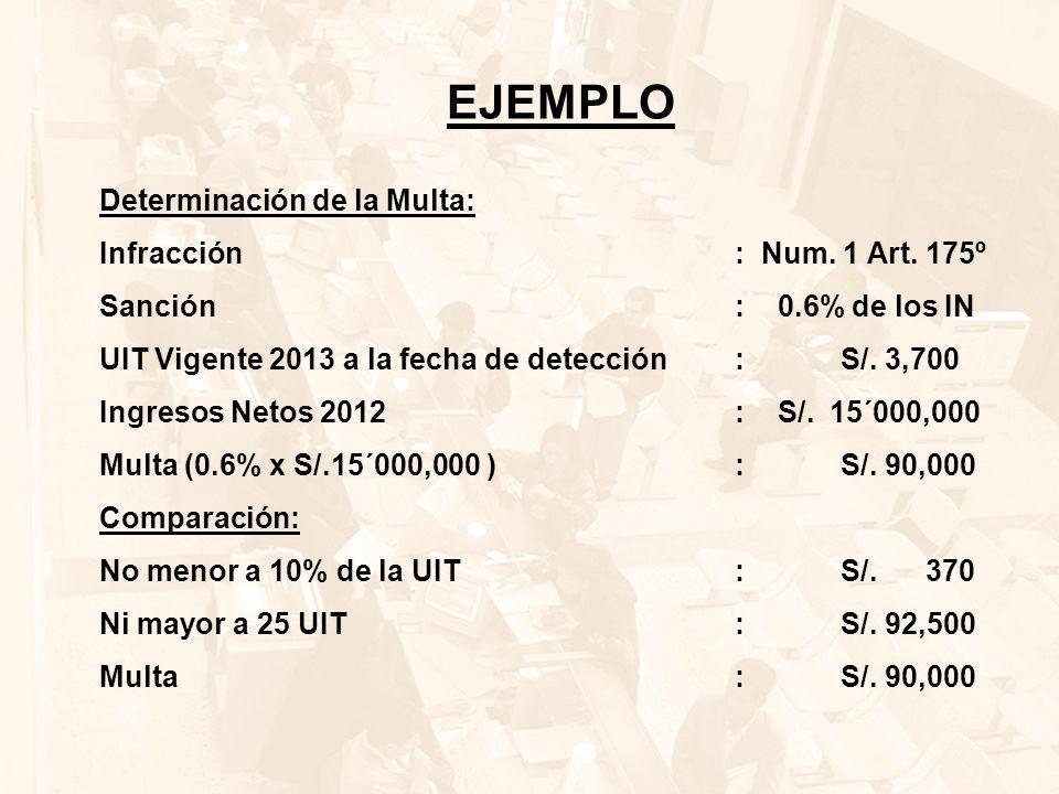 EJEMPLO Determinación de la Multa: Infracción : Num. 1 Art. 175º