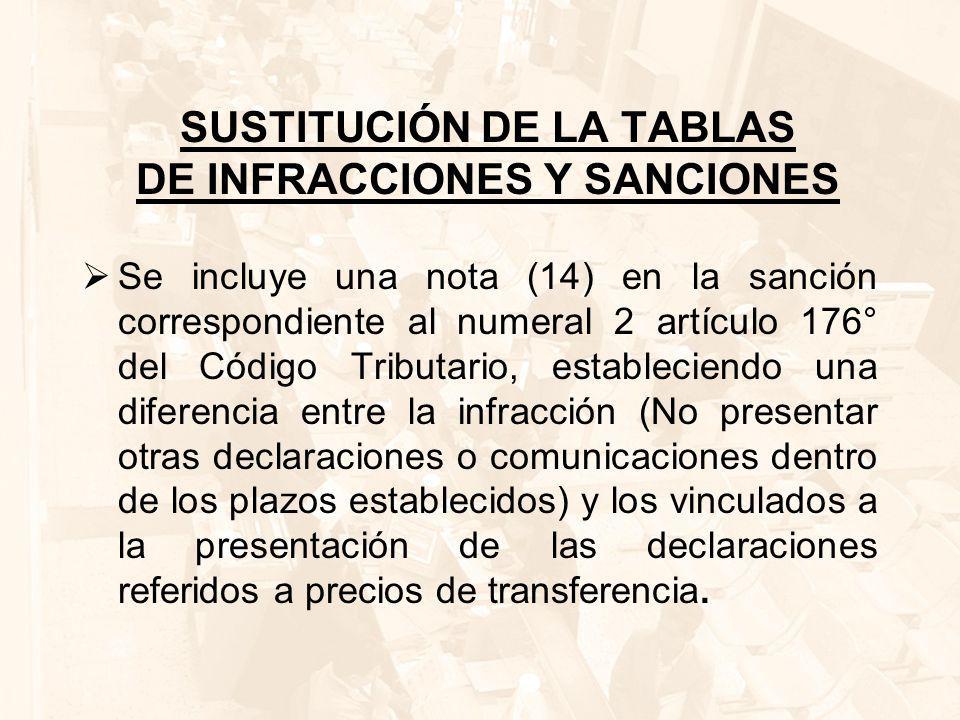 SUSTITUCIÓN DE LA TABLAS DE INFRACCIONES Y SANCIONES