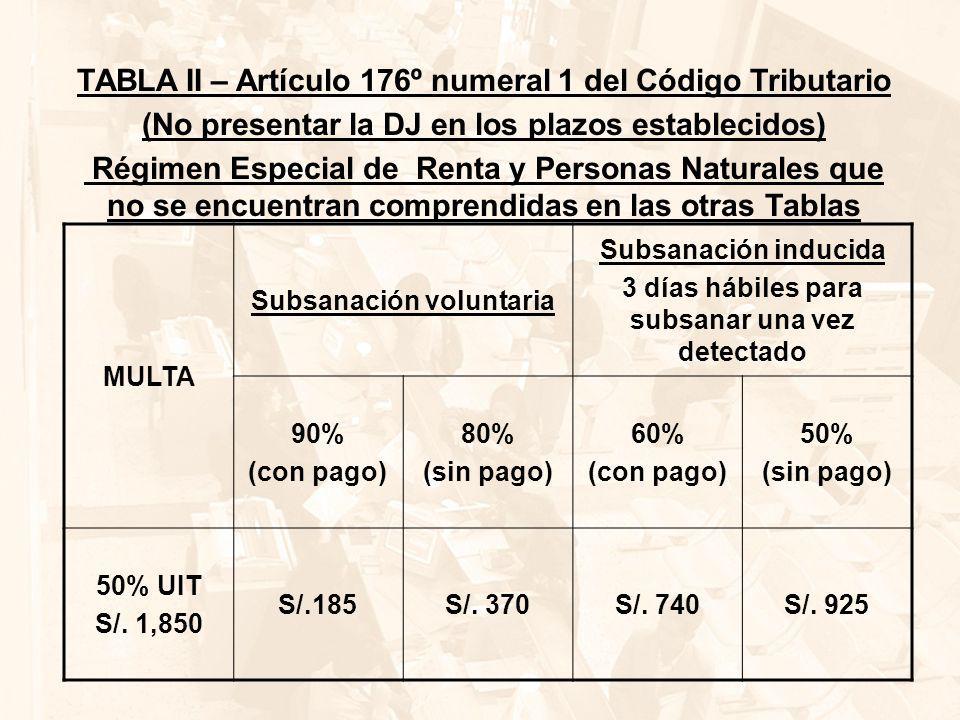 TABLA II – Artículo 176º numeral 1 del Código Tributario
