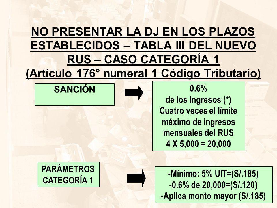 NO PRESENTAR LA DJ EN LOS PLAZOS ESTABLECIDOS – TABLA III DEL NUEVO RUS – CASO CATEGORÍA 1 (Artículo 176° numeral 1 Código Tributario)