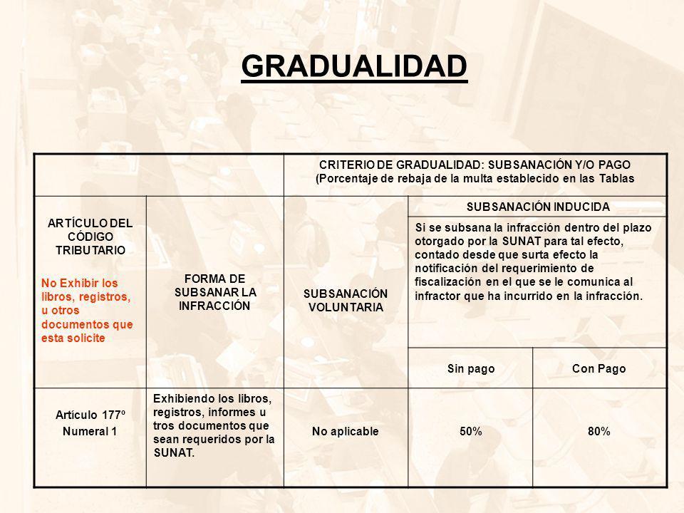 GRADUALIDAD CRITERIO DE GRADUALIDAD: SUBSANACIÓN Y/O PAGO (Porcentaje de rebaja de la multa establecido en las Tablas.