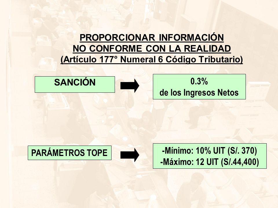 0.3% SANCIÓN de los Ingresos Netos -Mínimo: 10% UIT (S/. 370)