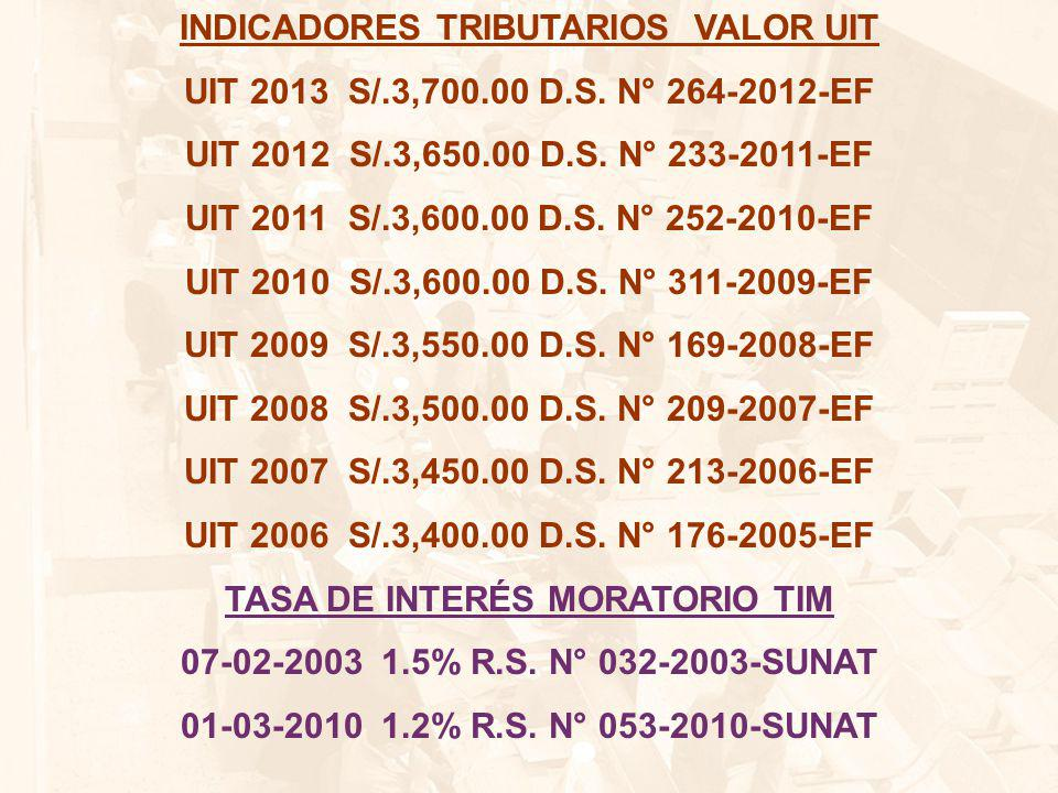 INDICADORES TRIBUTARIOS VALOR UIT TASA DE INTERÉS MORATORIO TIM