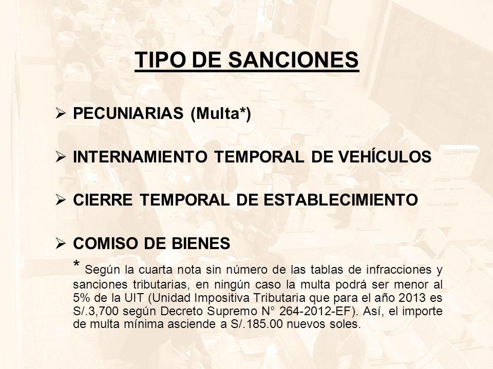 TIPO DE SANCIONES PECUNIARIAS (Multa*) INTERNAMIENTO TEMPORAL DE VEHÍCULOS. CIERRE TEMPORAL DE ESTABLECIMIENTO.