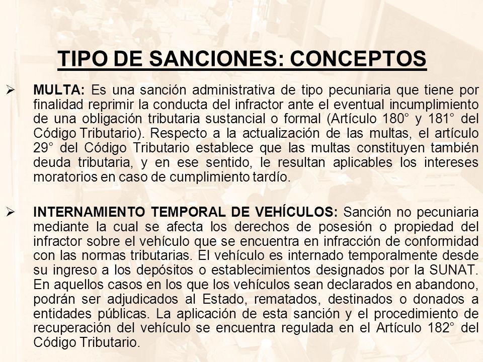 TIPO DE SANCIONES: CONCEPTOS