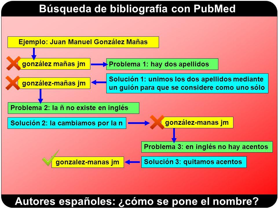 Ejemplo: Juan Manuel González Mañas