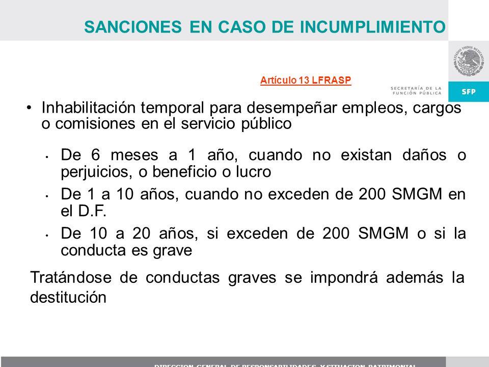 SANCIONES EN CASO DE INCUMPLIMIENTO