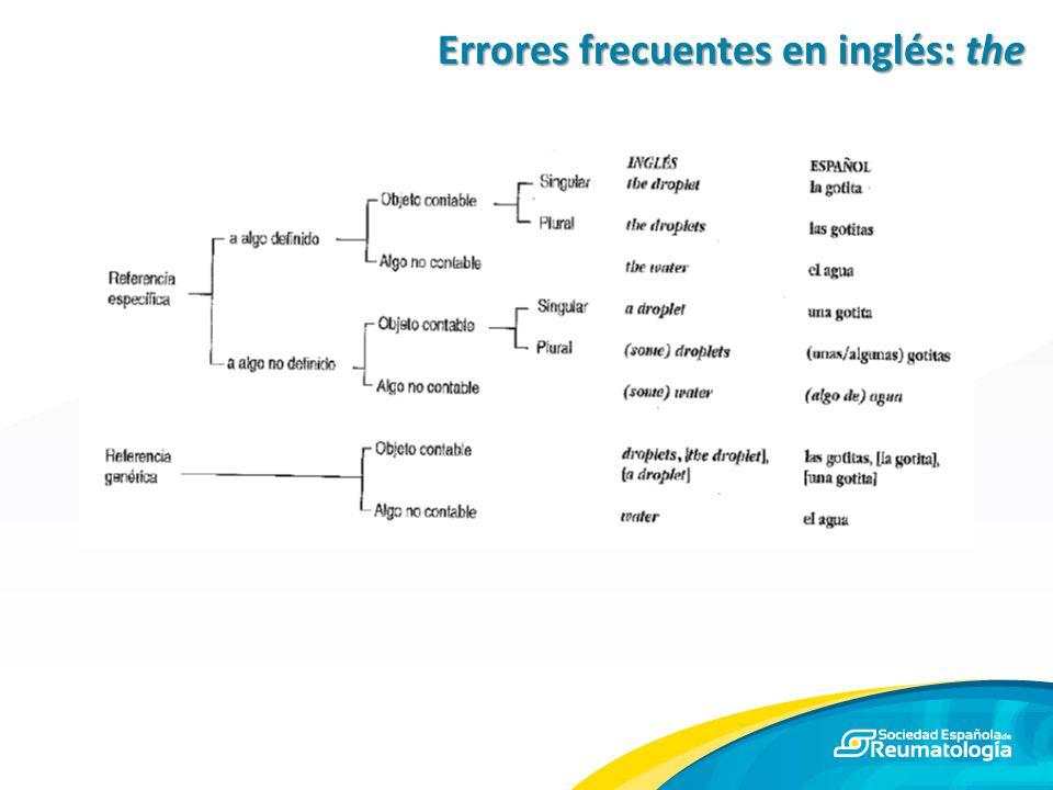 Errores frecuentes en inglés: the