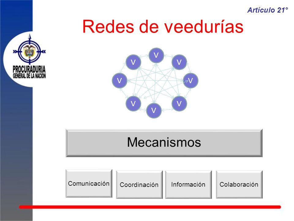 Redes de veedurías Mecanismos Artículo 21° V Comunicación Información