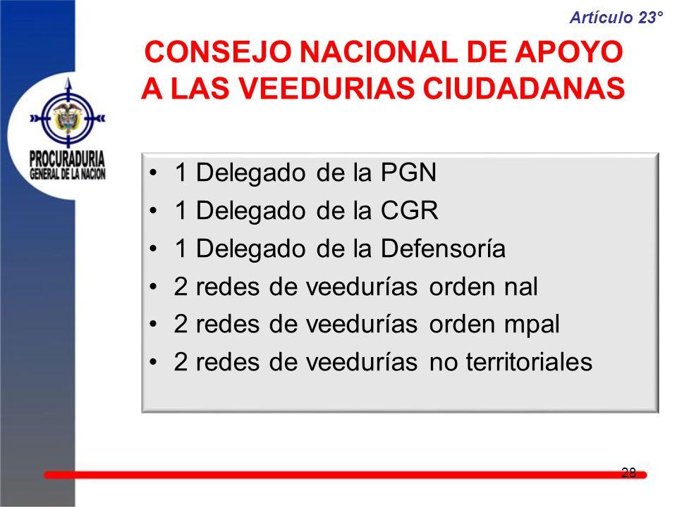 CONSEJO NACIONAL DE APOYO A LAS VEEDURIAS CIUDADANAS