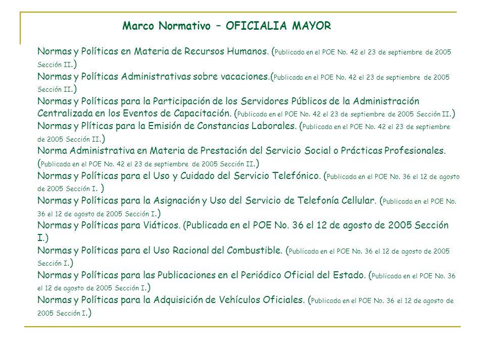 Marco Normativo – OFICIALIA MAYOR Normas y Políticas en Materia de Recursos Humanos.