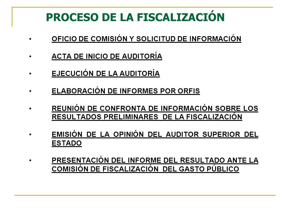 PROCESO DE LA FISCALIZACIÓN